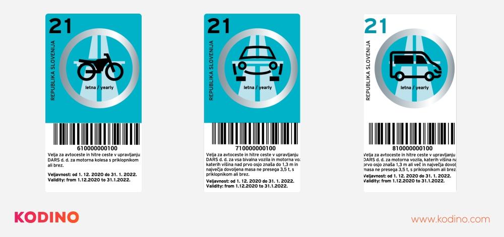 Diaľničná známka Slovinsko 2021: Cena, kde kúpiť, platené úseky