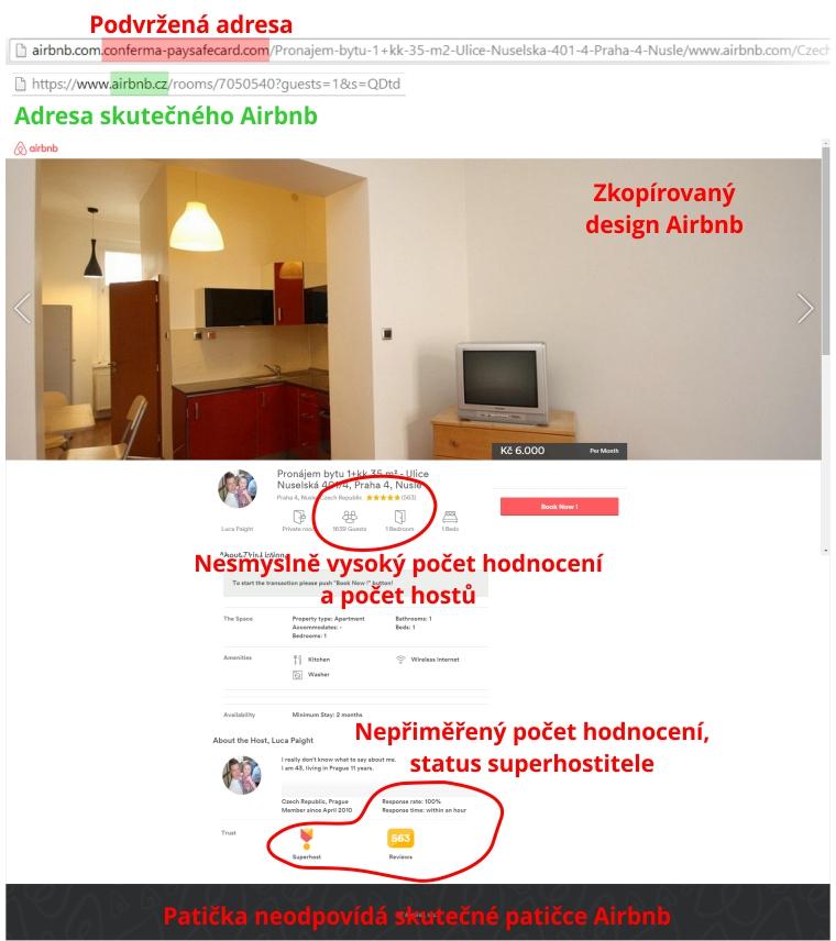 Airbnb podvod: Pozor na falešný pronájem bytu a platbu předplacenou kartou