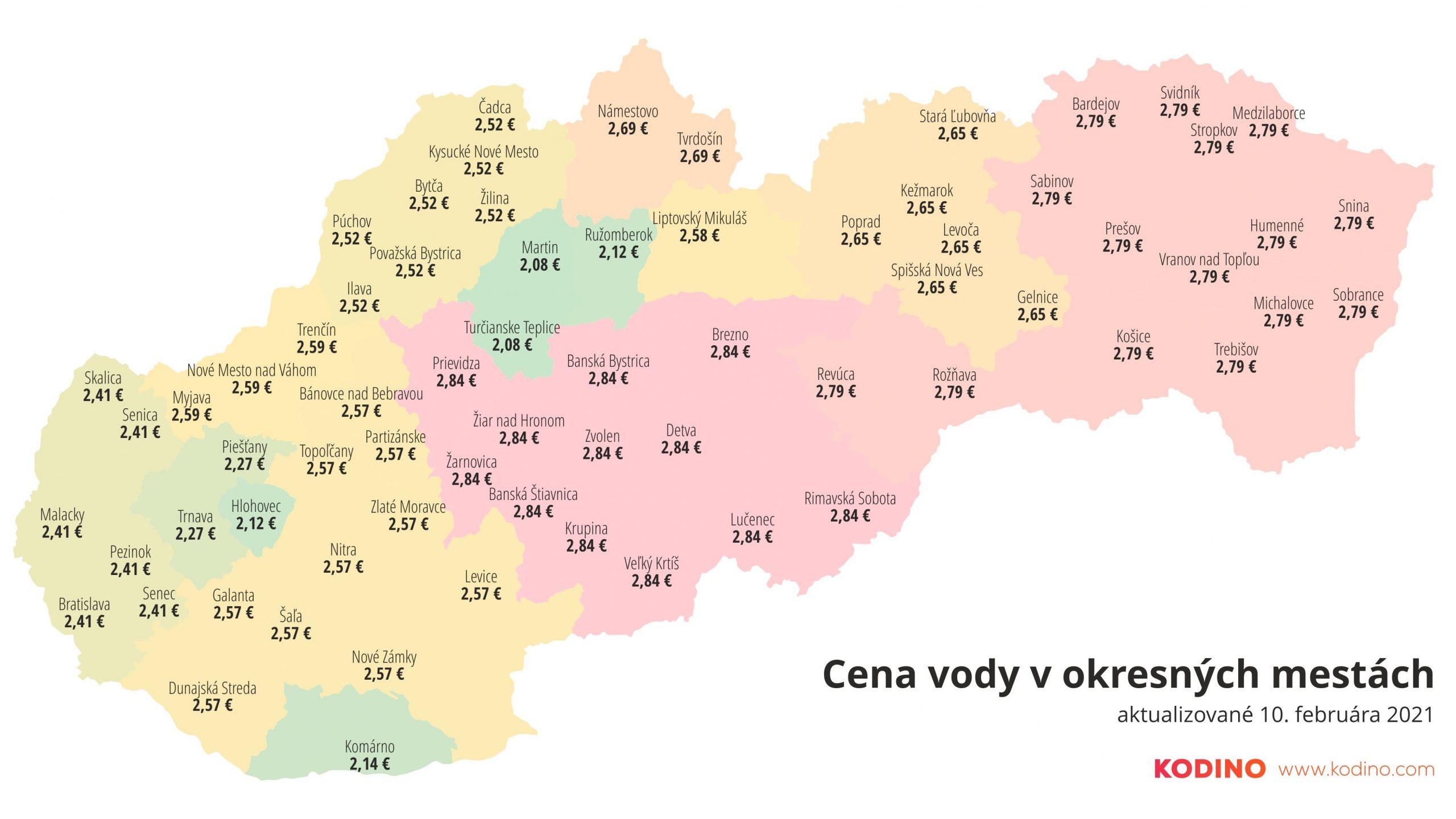 Cena vody 2021: Aktuálny prehľad pre 103 slovenských miest