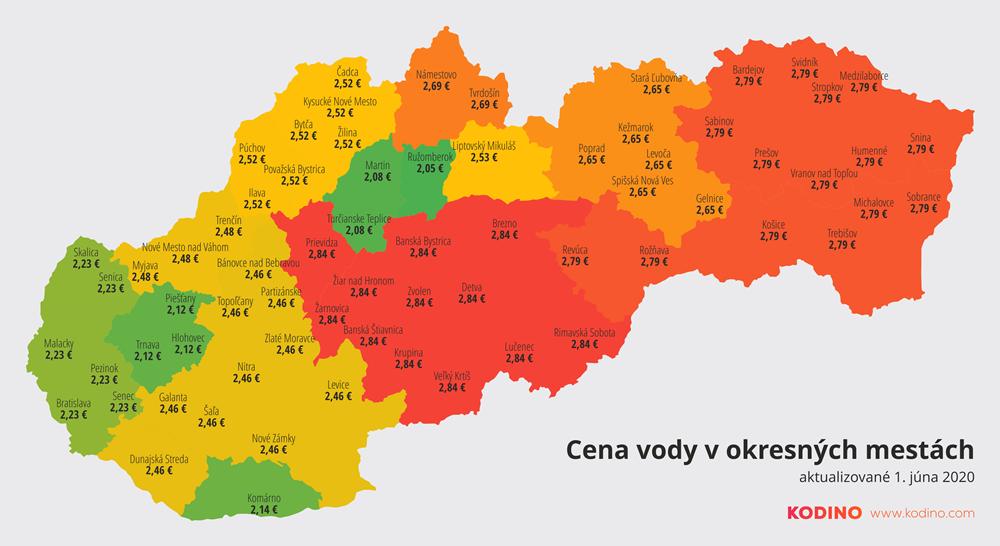 Cena vody 2020: Aktuálny prehľad pre 103 slovenských miest