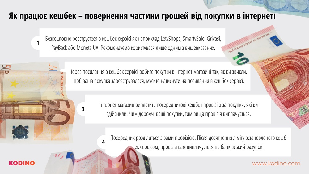 Кешбек / cashback